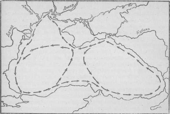 Схема основных течений в