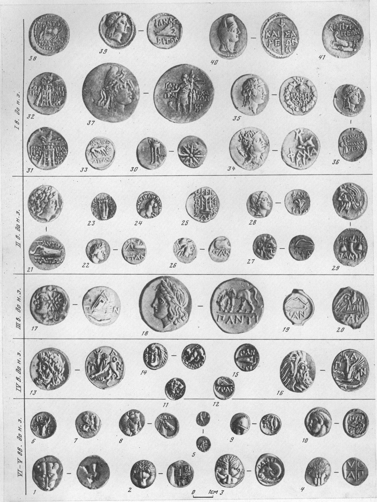 монеты пантикапея и боспора фото