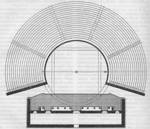 План греко-римского театра