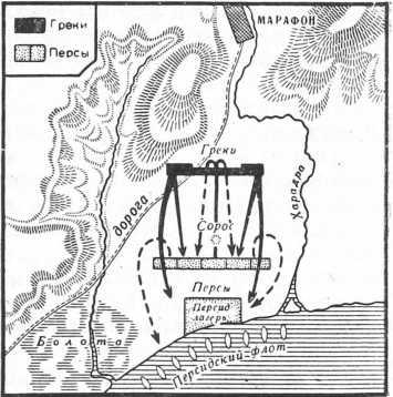 Схема сражения при Марафоне