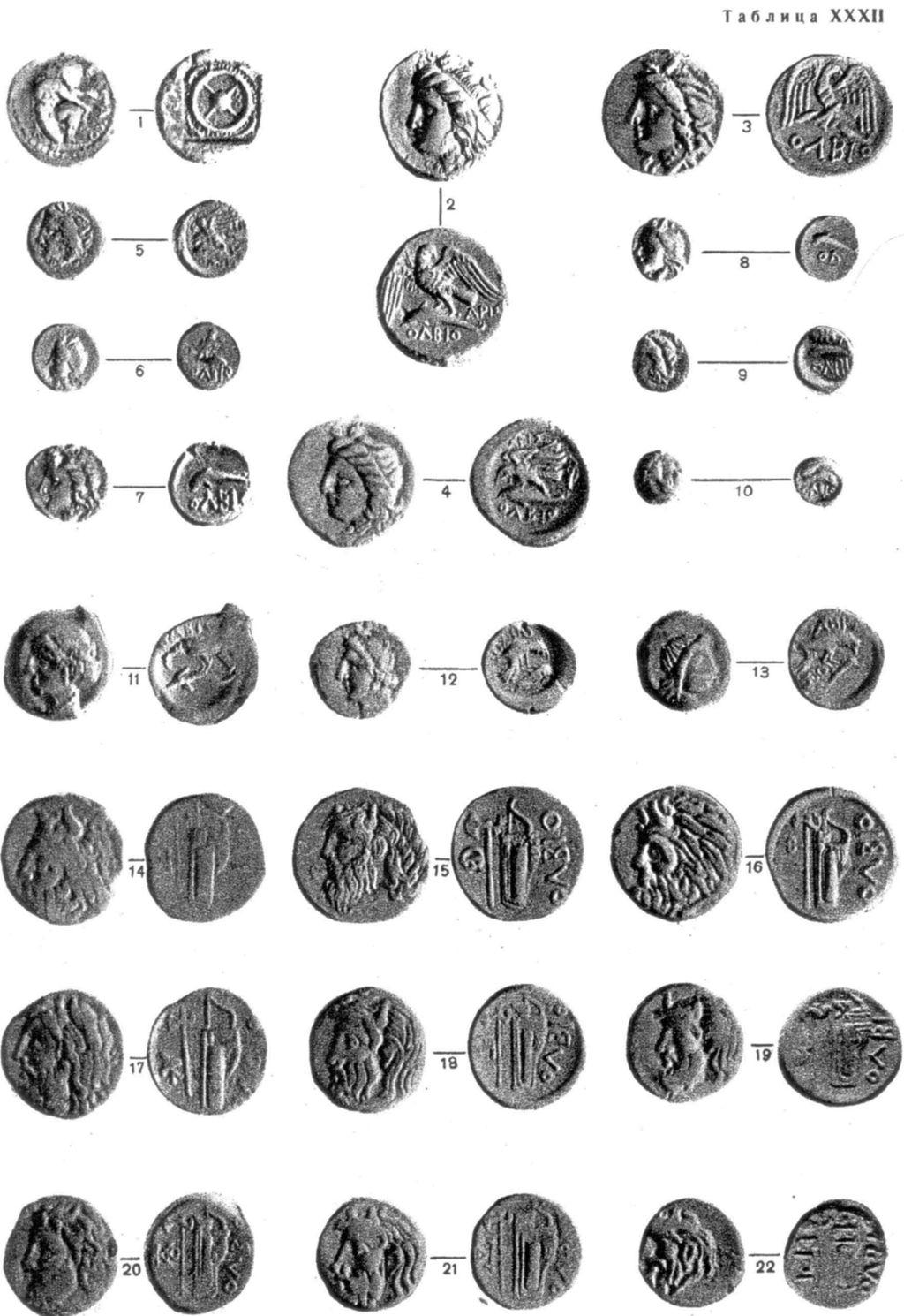 Монеты Ольвии